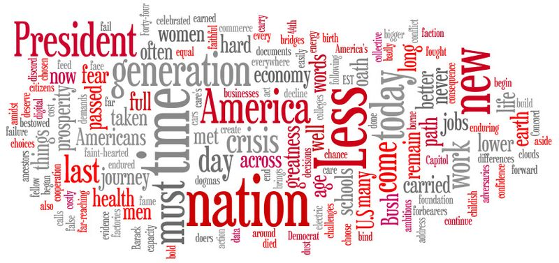 Inaug09_wordle