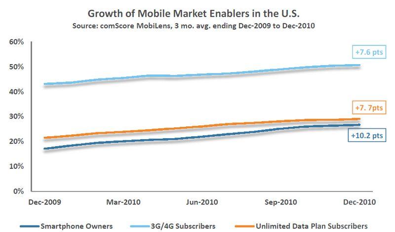 Mobile_enablers