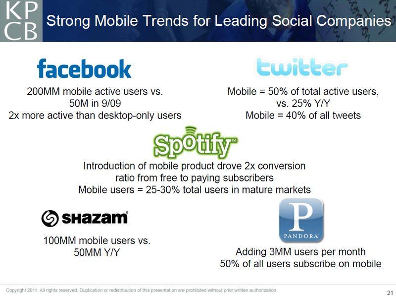KPCB_Mobile_Social_2011