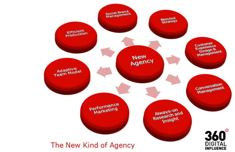 New_agency