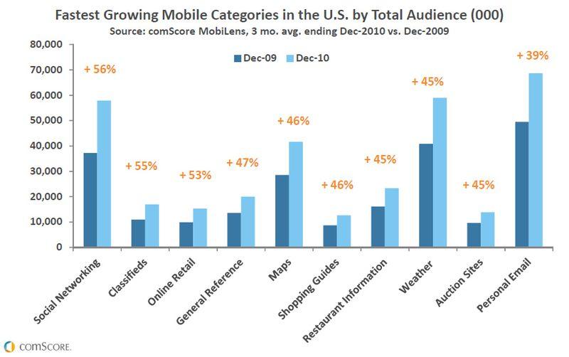Mobile_media_use