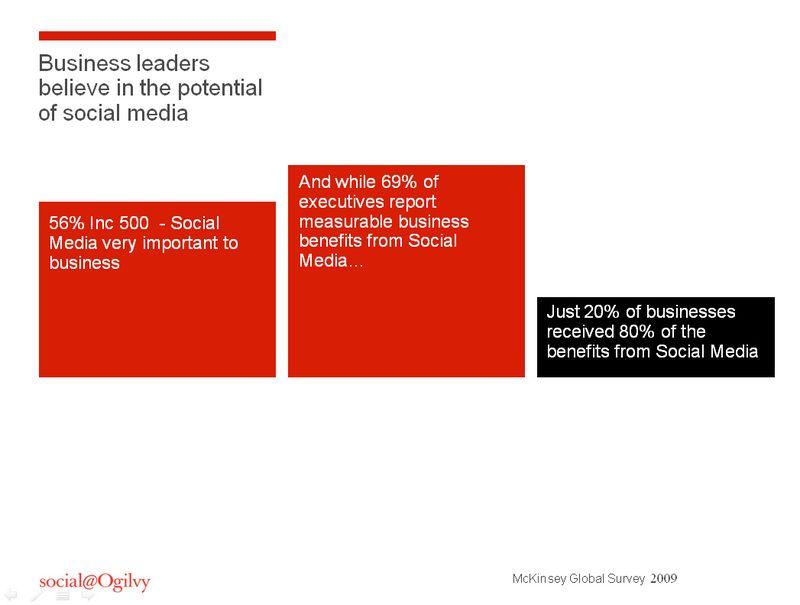 Business leaders believe