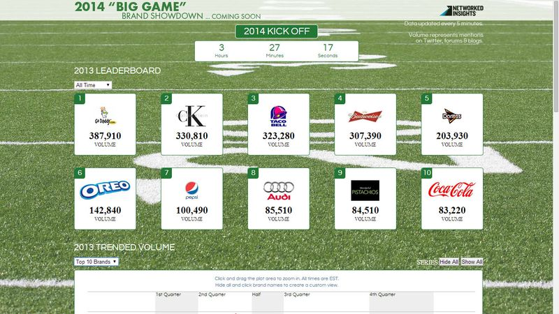 Networked_Insights_SuperBowl