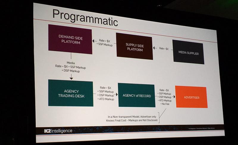 ANA2016_Programmatic