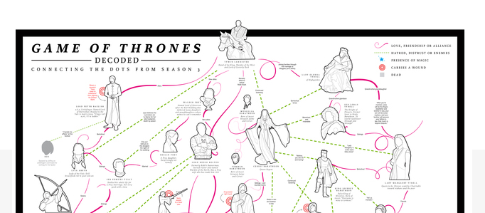 GameofThronesDecoded2