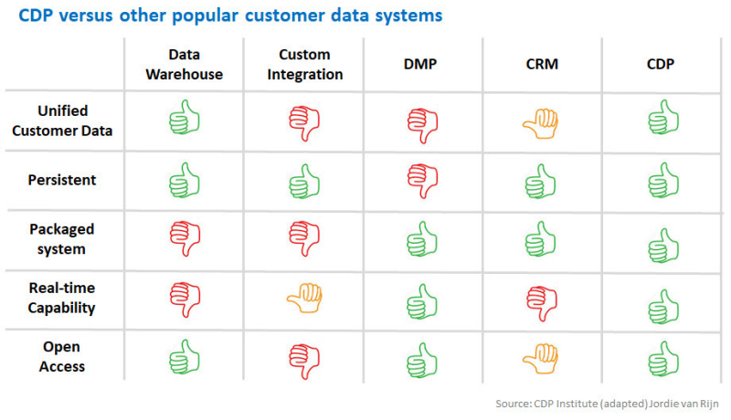 Data-systems-comparison-chart-v3