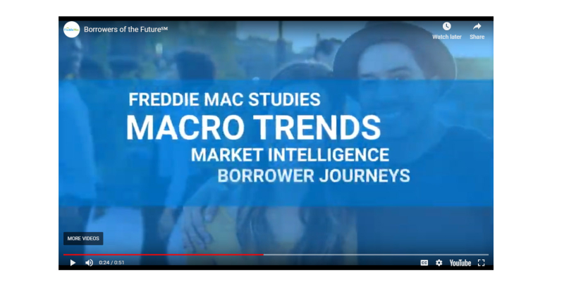 FReddie_Mac_Borrowers